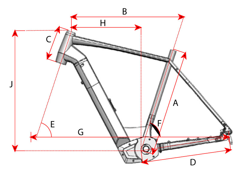 Geometrie GTS